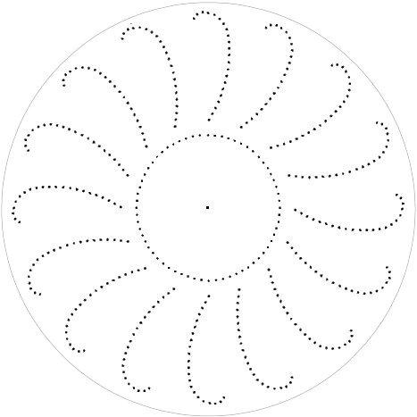 схемы сверления дисков.